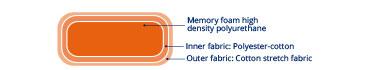 Memory-foam-Travel-Pillow-DA-365x70